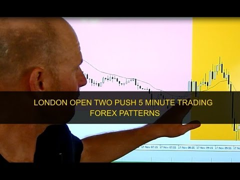 London Open Forex Trading 5 Minute Trading Patterns