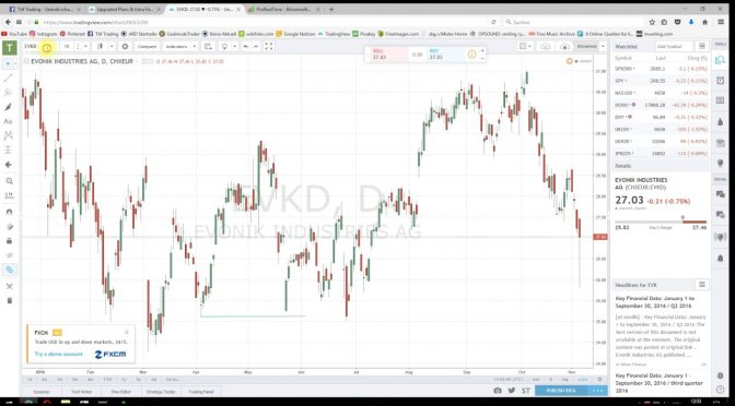 TradingView Deutsch – kostenlose Chartsoftware mit Echtzeitdaten …