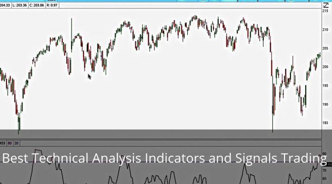 Best Technical Analysis Indicators and Signals Trading