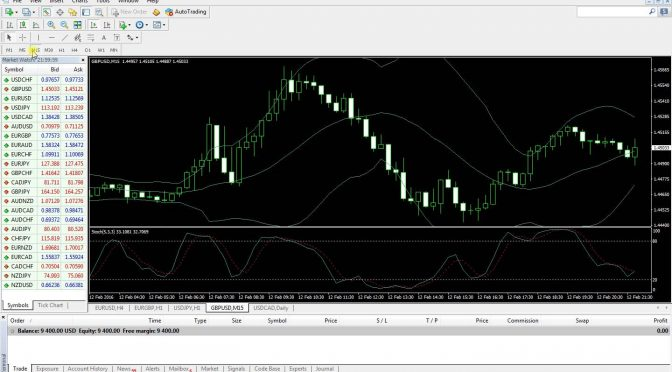 How To Use Bollinger Bands and Stochastic Indicator for scalping …