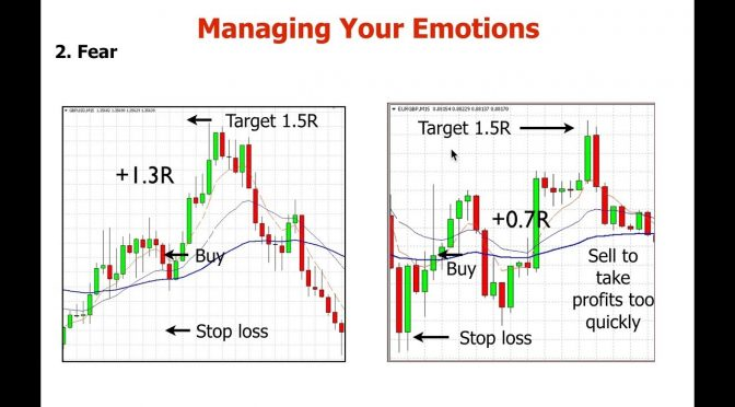 How Winning Forex Traders Manage Their Emotions  by Adam Khoo