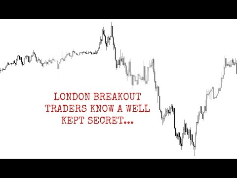 Biggest Forex Trading Tip For London Breakout Trading