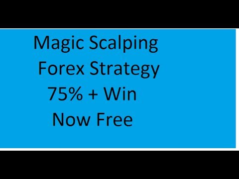 What Is scalping? Best Scalping Forex Strategy In Urdu Hindi by T…