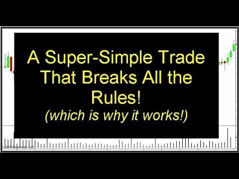 Day Trading for Beginners, Part 2