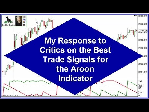 Aroon Indicator Trading Strategy,  Part 1