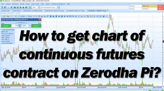 How to get chart of continuous futures contract on Zerodha Pi?