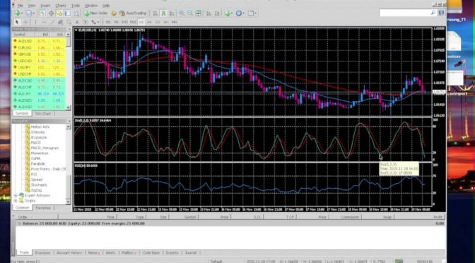 Simple forex trend following trading strategy.