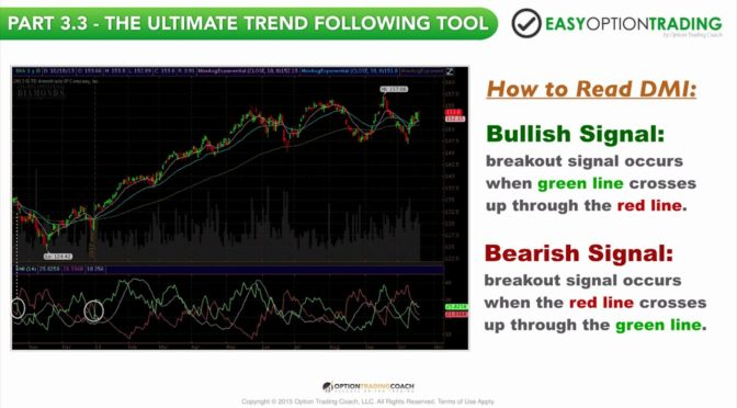 Easy Option Trading: Chart Patterns & Technical Indicators [Part …