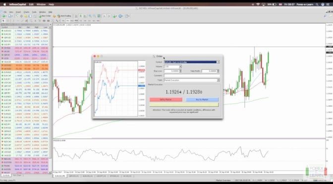 LIVE FOREX TRADING, 15th September 2017 – EURUSD