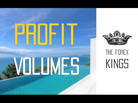 Profitable and simple FOREX strategy / Using Volumes indicator