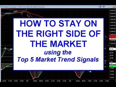 Stock Market Trend Signals