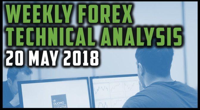 FOREX TECHNICAL ANALYSIS – 20.05.2018 (Trading Chart Analysis)