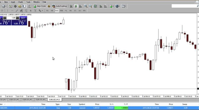WOW, Very Simple and Effective Forex Trading Strategy for closing…