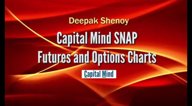 Using Futures and Options charts on Indian Financial Markets