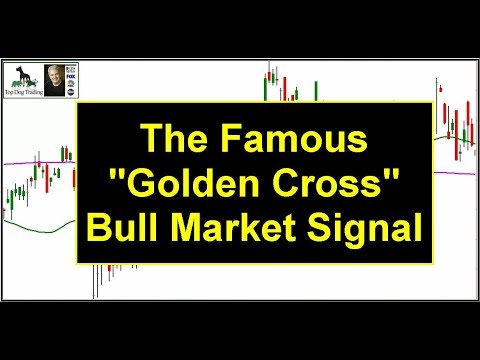 Golden Cross – Simple Moving Average Trading Strategy