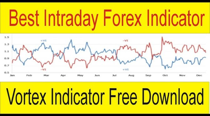 Best Forex Intraday Indicators | Download Vertex Free MT4