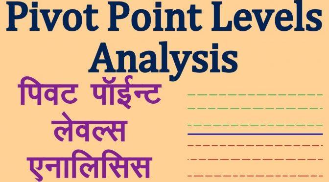 Pivot Point Levels Technical Indicator Analysis in Hindi. Technic…