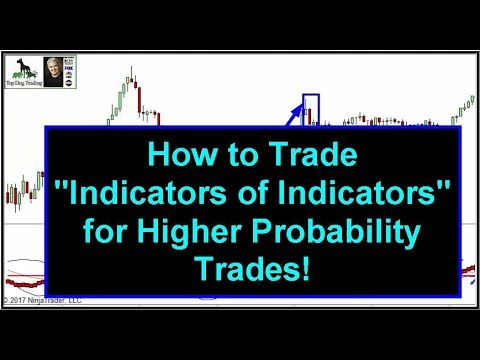 Top day trading indicators