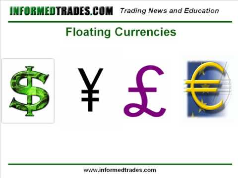 Ineffiecient moves in the forex market