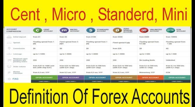 ulasan akun mikro forex