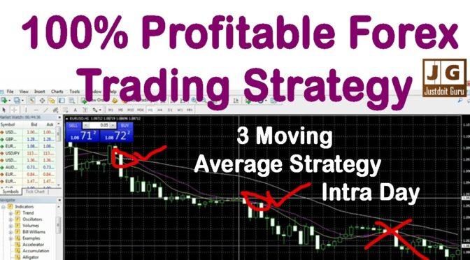 100 profitable trading system