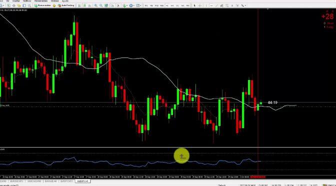 Análisis precios técnicas estrategias trading opciones binarias 60 segundos