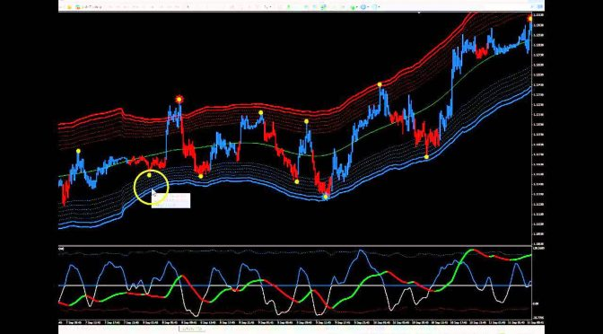 how to trade binary options profitably review of systems