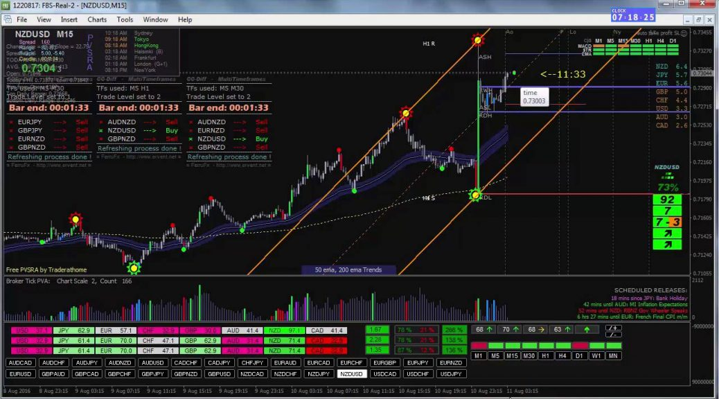 SuperFX New Trading System, Scalping Forex Master