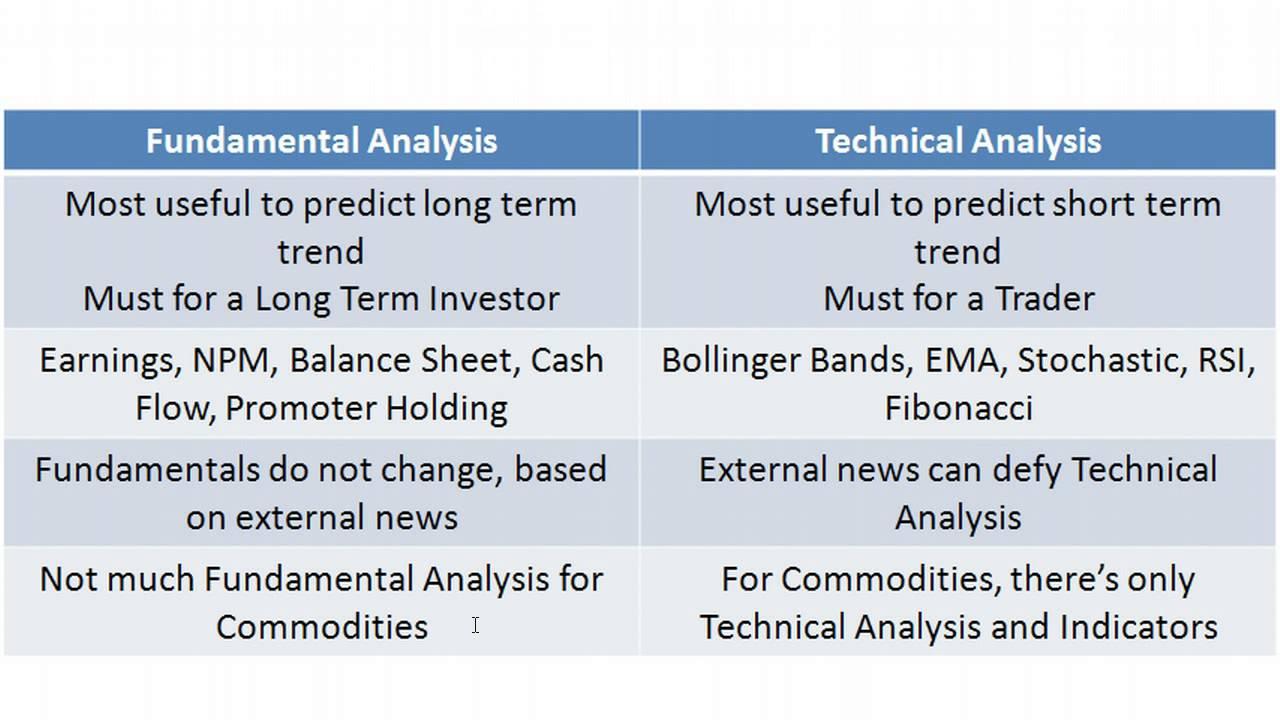 fundamental vs technical analysis forex