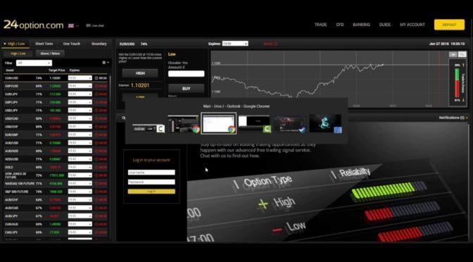 Adaptive trading signals